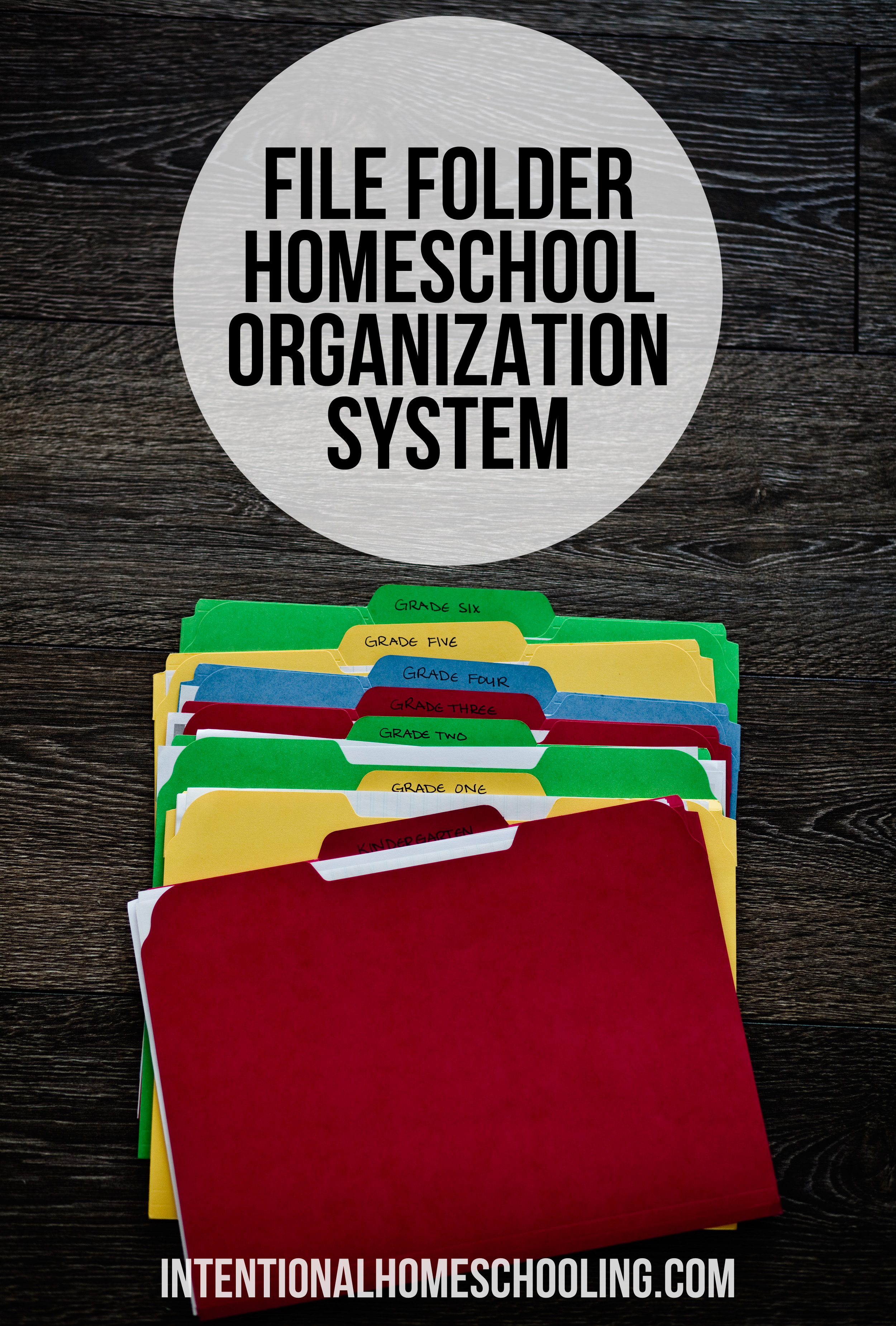 A simple file folder system for storing homeschool ideas for future grades.