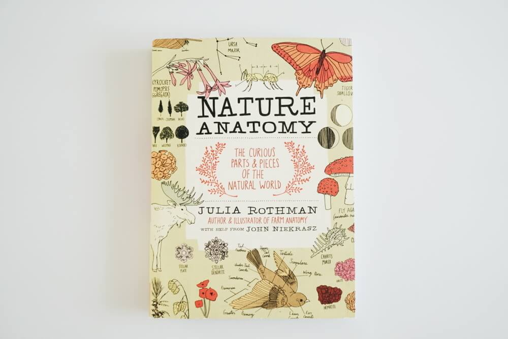The Best Nature Living Books