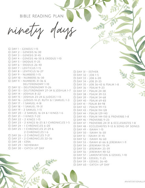 How to Read the Bible in 90 Days or Less - Free Bible Reading Plans for 90 Days and 60 Days